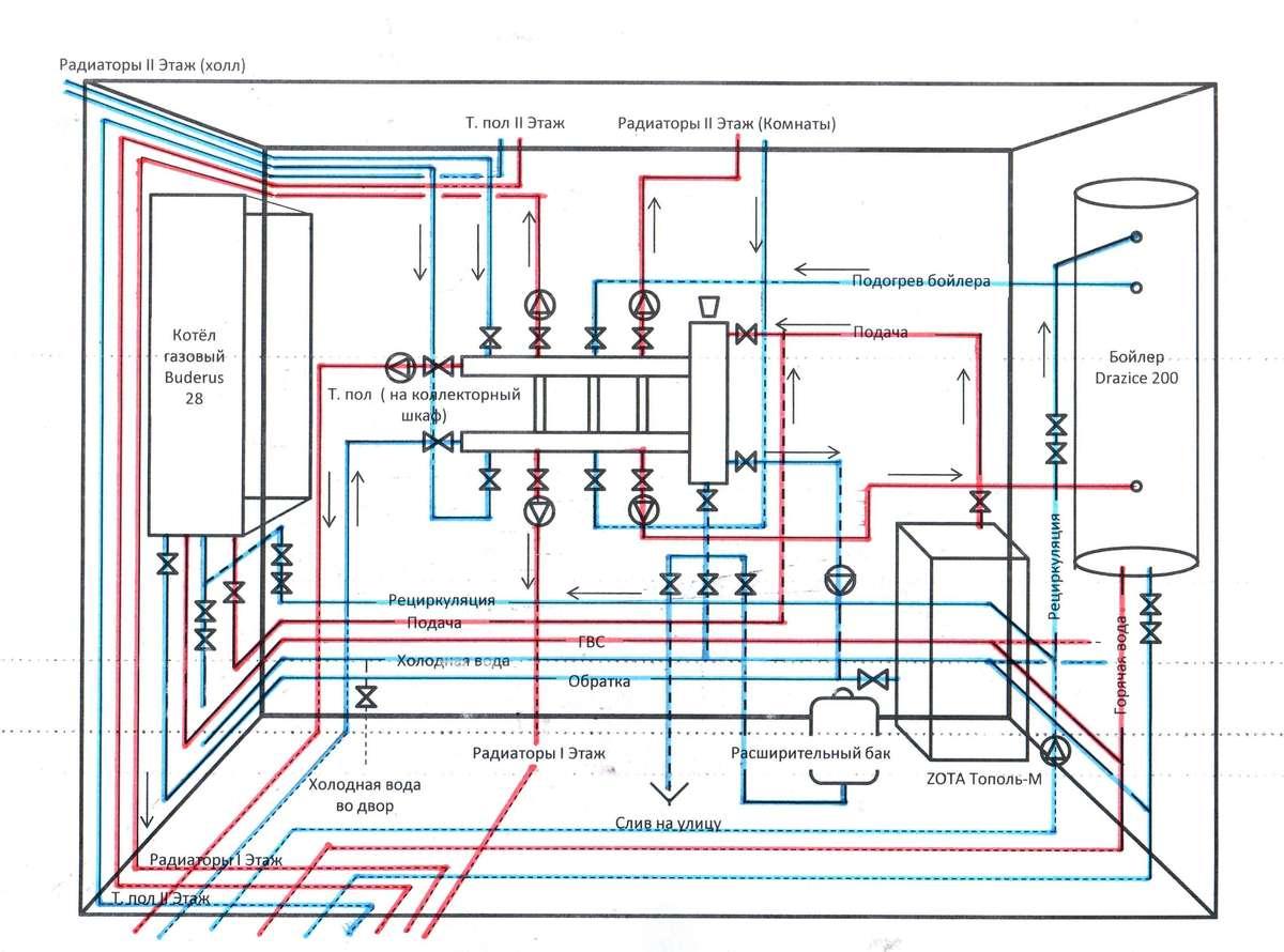 Схема котельной с твердотопливным котлом и гидрострелкой