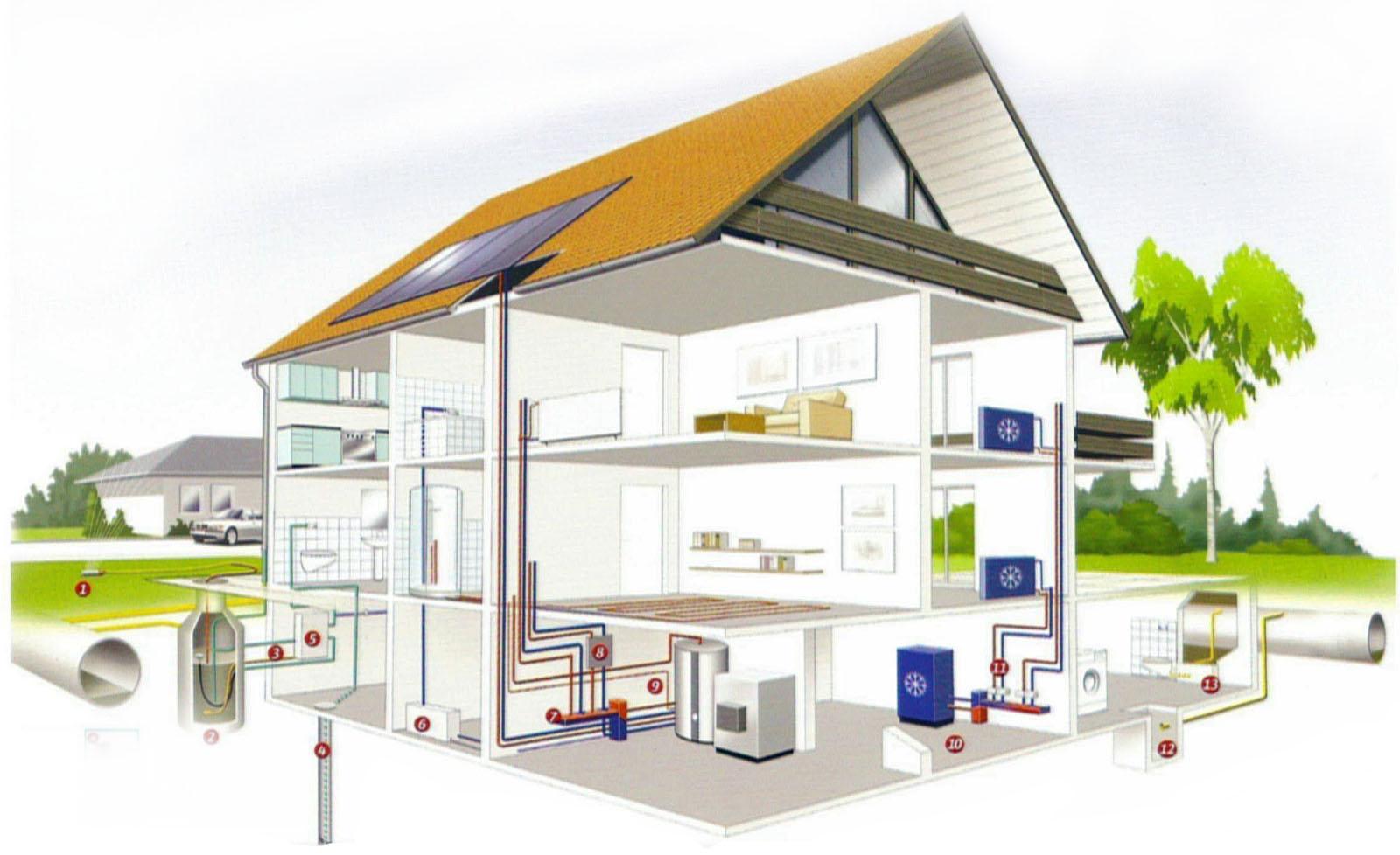 схема водоснабжения и отопления жилого дома